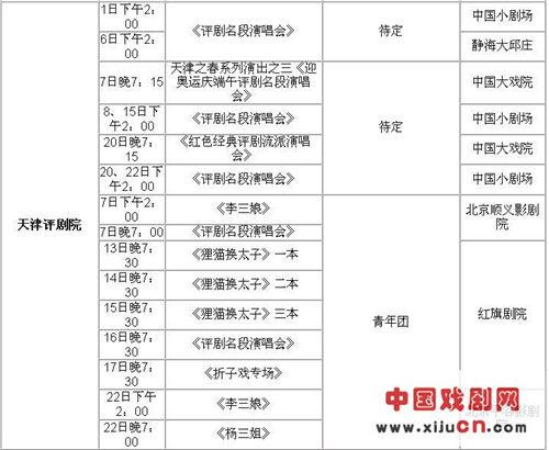 天津平剧剧院2008年6月演出时间表