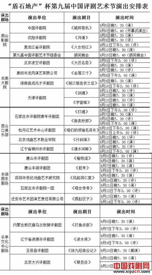 """第九届中国评剧艺术节""""敦实地产""""杯演出时间表"""