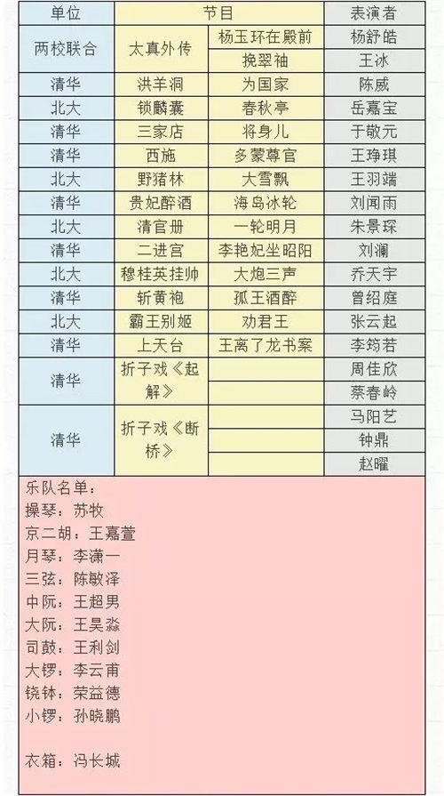歌剧文化节-北京大学清华联合京剧专场