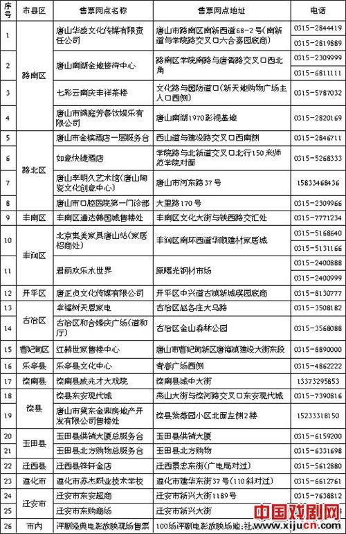 第九届中国评剧艺术节售票网点